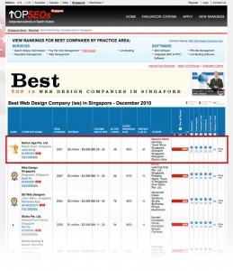 TOPSEOS Result Dec 2010
